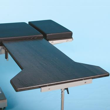 End Rest Major Procedure Table